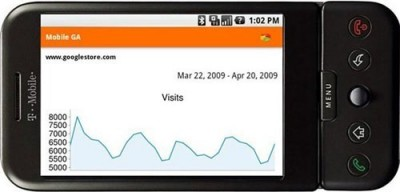 Google Analytics aade metricas movil11 thumb 400x192 Nuevos parametros de Google Analytics